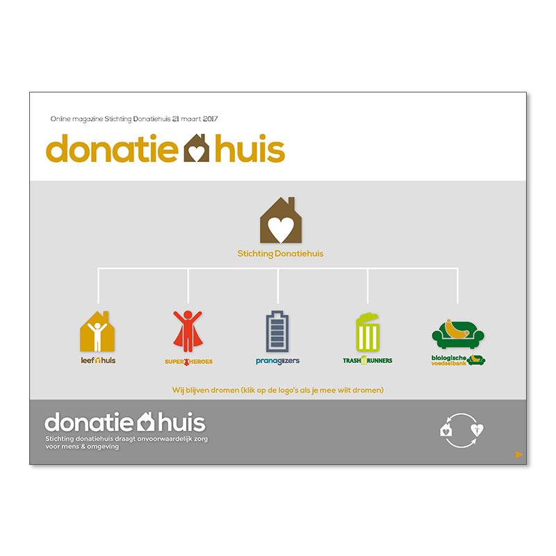 """Featured image for """"Donatiehuis (niet meer actief) – online magazine"""""""